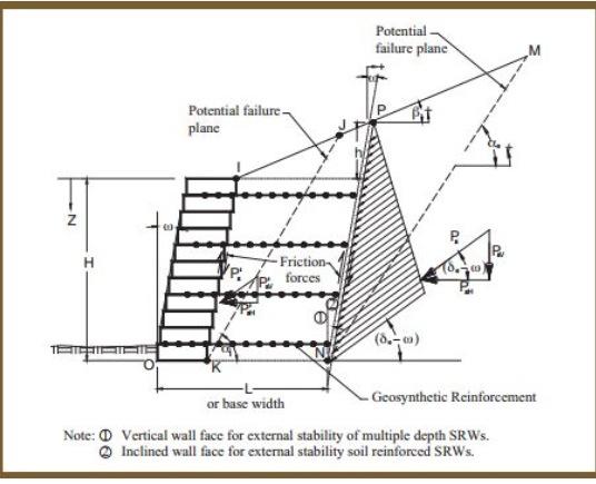 SRW History Articles series SRW Design Concrete Masonry Designs