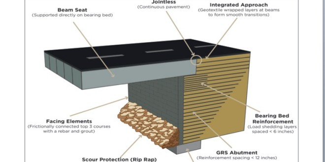 Grs Ibs Solutions To Bridge Construction Challenges